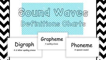 Grapheme Phoneme Sound Waves Definition Charts