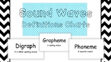 Grapheme Phoneme Sound Waves Definition Charts
