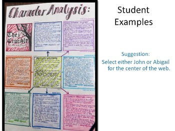 Graphic Activities for The Crucible: Character Analysis and Storyboard