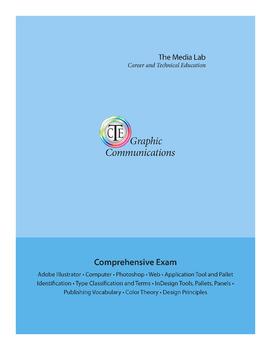Comprehensive Exam ~ 125 Questions