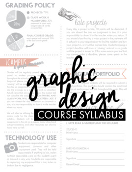 Graphic Design Infographic Syllabus
