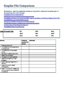 Graphic File Comparison Activity