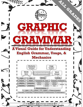 Graphic Grammar: A Visual Guide for English Grammar, Usage, & Mechanics
