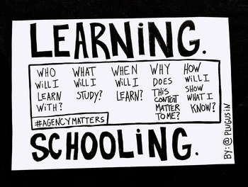 Graphic:  Learning > Schooling