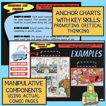 Graphic Novel Digital Interactive Notebook (Fantasy Focus)
