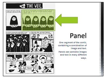Graphic Novel Genre Mini Unit for Persepolis