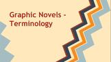 Graphic Novel Terminology