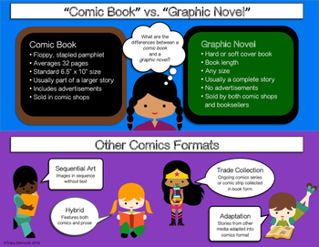Graphic Novels Are Elementary! Presentation