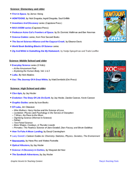 Graphic Novels for Teaching Content - Title List