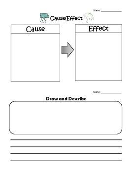 Graphic Ogranizers