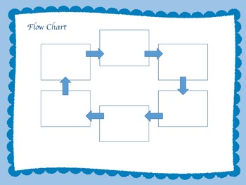 Graphic Organisers, Diagrams and Charts for Distance Learning