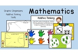 Graphic Organisers, Multiplication and Addition Tools