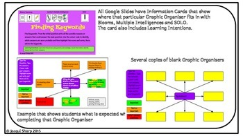 Graphic Organizers for Reading, Writing & Topic made in Google Docs & Slides