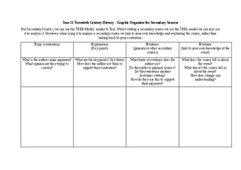 Graphic Organisers kit for Historical Sources