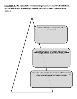 Graphic Organizer- 2 Paragraph Essay