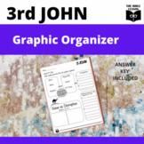 Bible Graphic Organizer: 3rd John