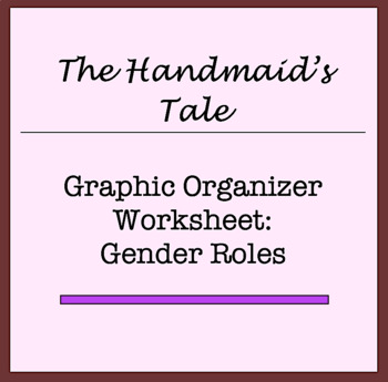 Graphic Organizer/Activity for Handmaid's Tale; Society of Gilead; Gender Roles