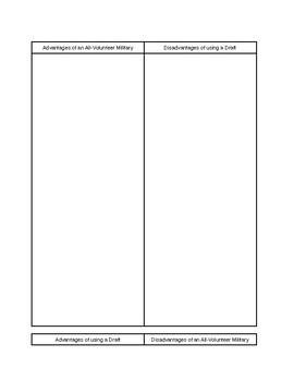Graphic Organizer: Advantages and Disadvantages of Using a Military Draft