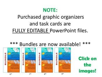 Graphic Organizer - Analyzing Theme