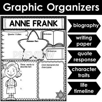 Graphic Organizer : Anne Frank