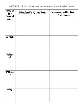 Graphic Organizer Ask and answer questions about key details in a text
