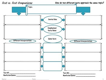 Graphic Organizer: A Text-to-Text Comparison