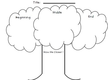 Graphic Organizer Beginning Middle End