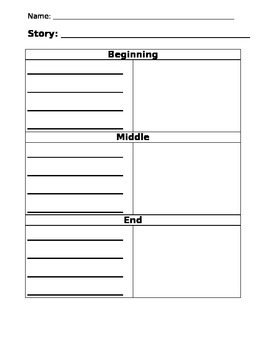 Graphic Organizer - Beginning, Middle, & End