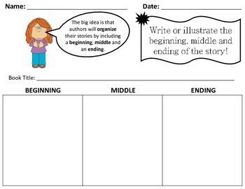 Graphic Organizer Beginning, Middle, Ending