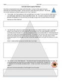 Graphic Organizer Body Paragraphs and Conclusion
