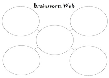 Image result for web for brainstorming