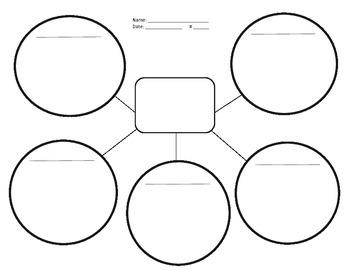 Graphic Organizer - Bubble