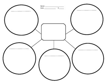 Graphic Organizer - Bubble