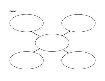 Graphic Organizer Bundle