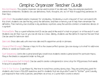 Graphic Organizer Bundle: For ANY Grade/Subject!