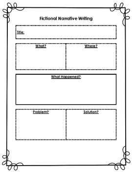 Graphic Organizer Bundle for the Writing Process