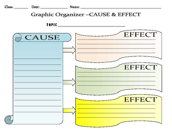 Graphic Organizer –CAUSE & EFFECT
