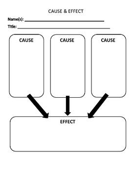 Graphic Organizer: Cause & Effect