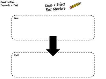 Graphic Organizer-Cause & Effect Text Structure