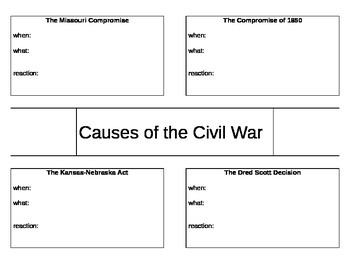 Graphic Organizer - Causes of the Civil War