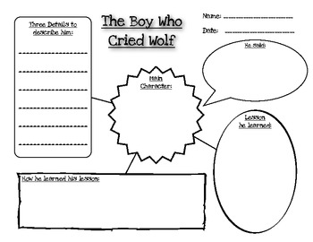 "Graphic Organizer: Character Analysis for ""The Boy Who Cried Wolf"""