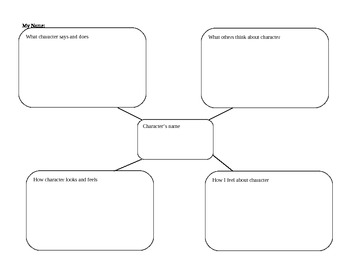 Character maps rtlbreakfastclub texas character map stones character map by stone central teachers pay teachers character map graphic organizer character map by ya lit 4 life tpt ccuart Images