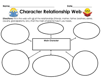 graphic organizer character relationship web by the teacher treasury. Black Bedroom Furniture Sets. Home Design Ideas
