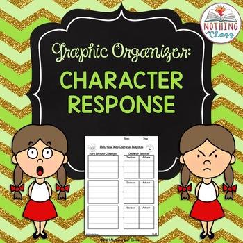 Graphic Organizer-Character Response (RL 2.3)