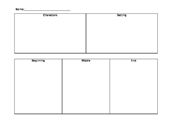 Graphic Organizer - Character, Setting, Beginning, Middle, & End
