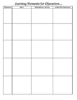 Graphic Organizer: Character's Learning Moments