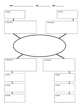 Graphic Organizer - Characteristic & Example Template