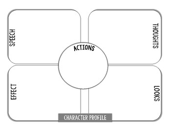 Graphic Organizer: Characterization using STEAL
