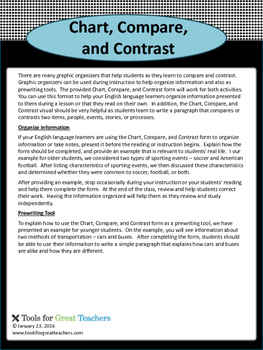 Graphic Organizer -- Chart, Compare, and Contrast