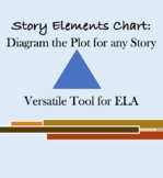 Graphic Organizer - Chart Story Elements; Plot Diagram: Versatile for any story!